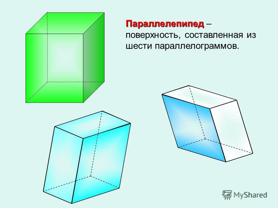 Параллелепипед Параллелепипед – поверхность, составленная из шести параллелограммов.