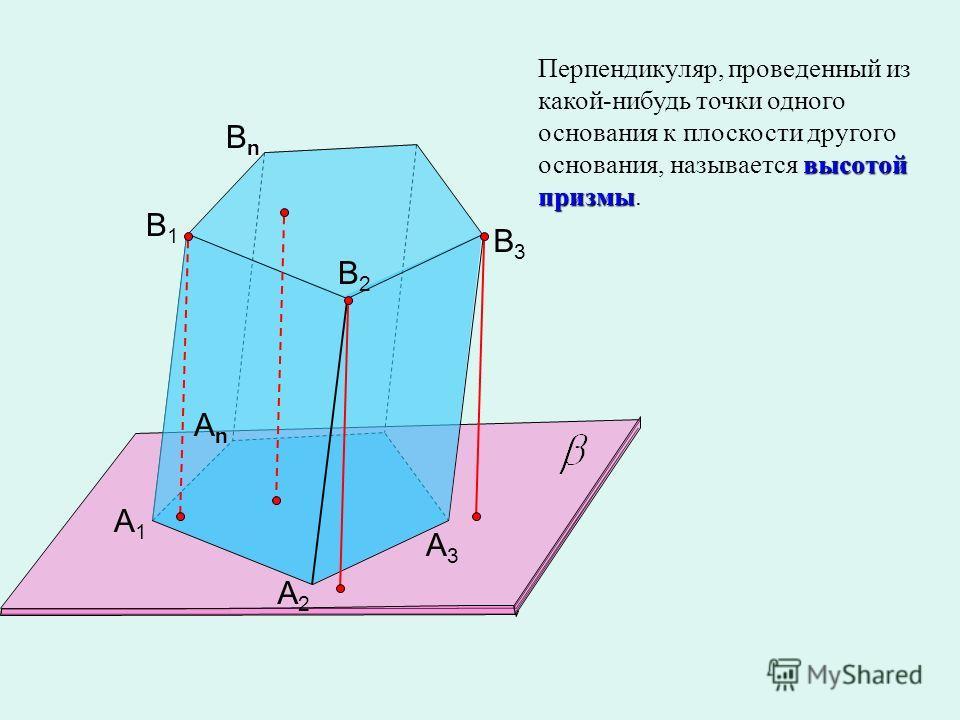 А1А1 А2А2 АnАn B1B1 B2B2 nBnnBn B3B3 А3А3 высотой призмы Перпендикуляр, проведенный из какой-нибудь точки одного основания к плоскости другого основания, называется высотой призмы.