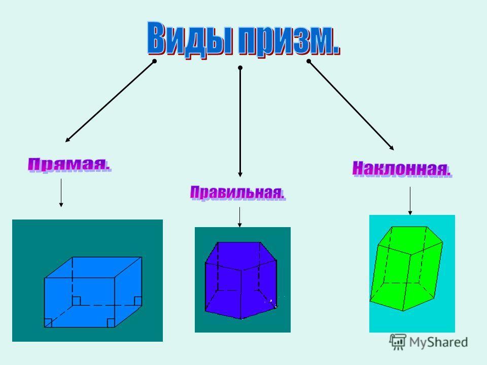 геометрическая фигура призма фото