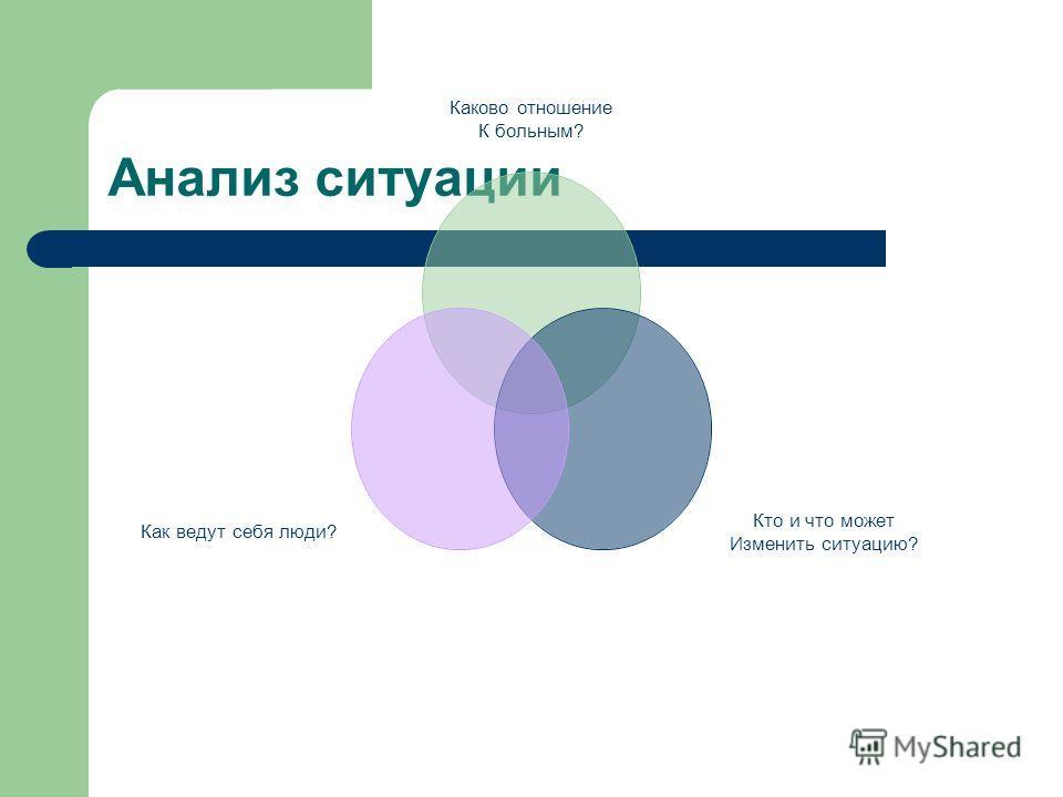 Анализ ситуации Каково отношение К больным? Кто и что может Изменить ситуацию? Как ведут себя люди?