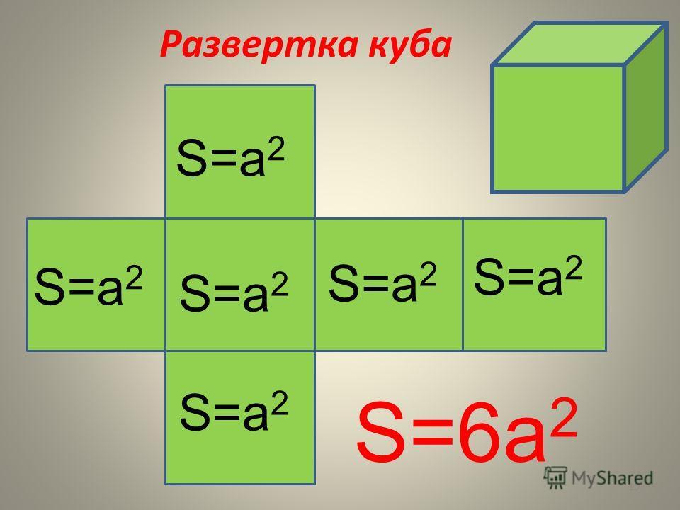 Развертка куба S=а 2 S=6а 2 10