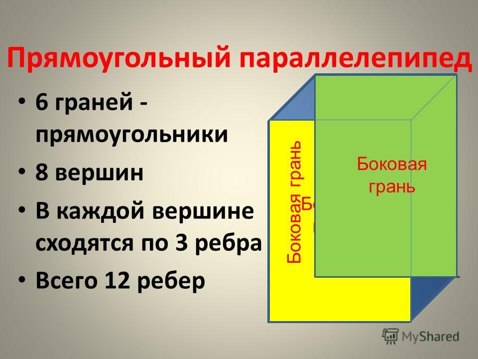 Прямоугольный параллелепипед 6 граней - прямоугольники 8 вершин В каждой вершине сходятся по 3 ребра Всего 12 ребер Верхняя грань Нижняя грань Боковая грань 15