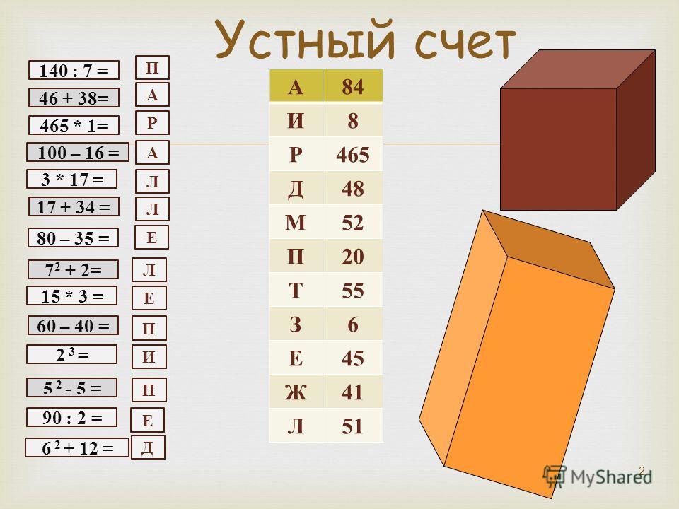 Устный счет 140 : 7 = 46 + 38= 465 * 1= 100 – 16 = 3 * 17 = 17 + 34 = 80 – 35 = 7 2 + 2= 15 * 3 = 60 – 40 = 2 3 = 5 2 - 5 = 90 : 2 = 6 2 + 12 = А 84 И 8 Р 465 Д 48 М 52 П 20 Т 55 З 6 Е 45 Ж 41 Л 51 П А Р А Л Л Е Л Е П И П Е Д 2