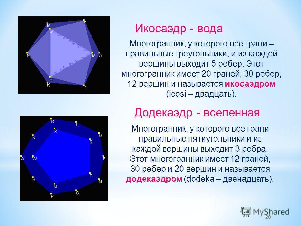Икосаэдр - вода Многогранник, у которого все грани – правильные треугольники, и из каждой вершины выходит 5 ребер. Этот многогранник имеет 20 граней, 30 ребер, 12 вершин и называется икосаэдром (icosi – двадцать). Додекаэдр - вселенная Многогранник,