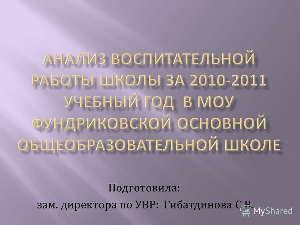 Подготовила: зам. директора по УВР: Гибатдинова С.В.