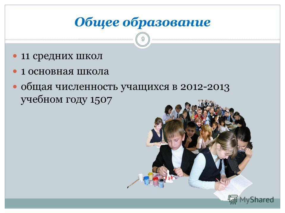 Общее образование 11 средних школ 1 основная школа общая численность учащихся в 2012-2013 учебном году 1507 9