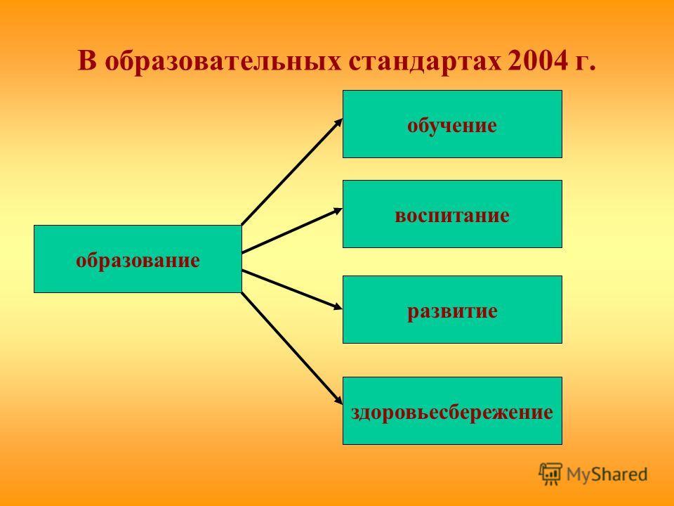 В образовательных стандартах 2004 г. образование обучение воспитание развитие здоровьесбережение