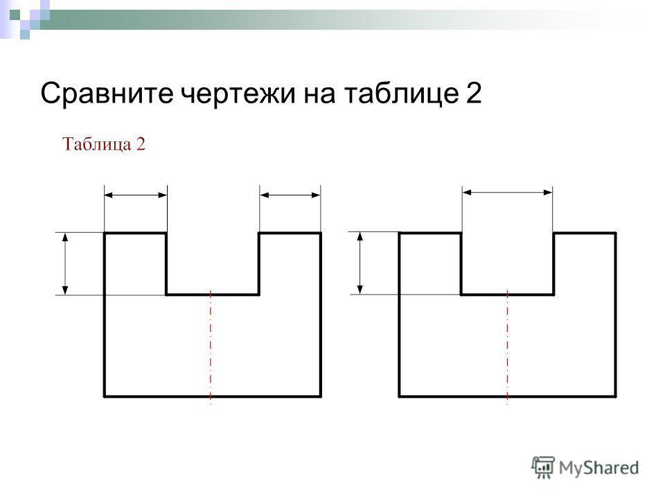 Сравните чертежи на таблице 2