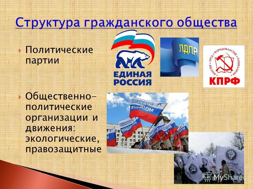 Политические партии Общественно- политические организации и движения: экологические, правозащитные
