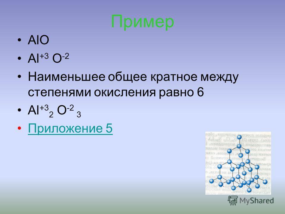 алгоритм составления формулы бинарного соединения Запишите символы химических элементов, образующих соединения (слева запишите символ элемента с меньшей электроотрицательностью, а справа с большей). Проставьте степени окисления атомов записанных хими