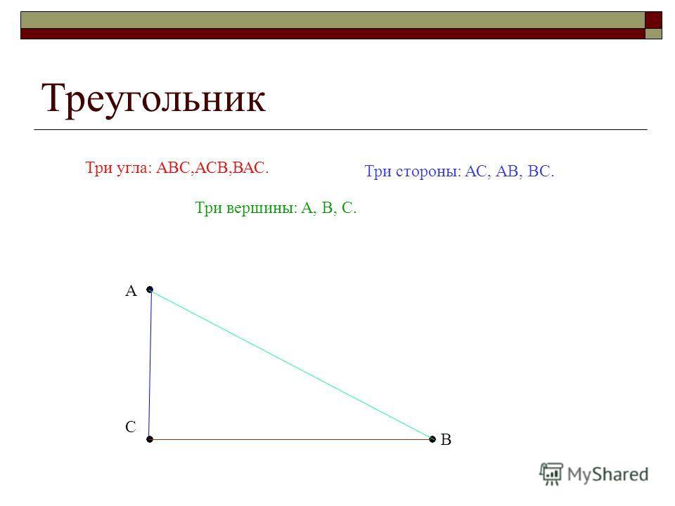 Треугольник Три угла: АВС,АСВ,ВАС. Три стороны: АС, АВ, ВС. Три вершины: А, В, С. А С В