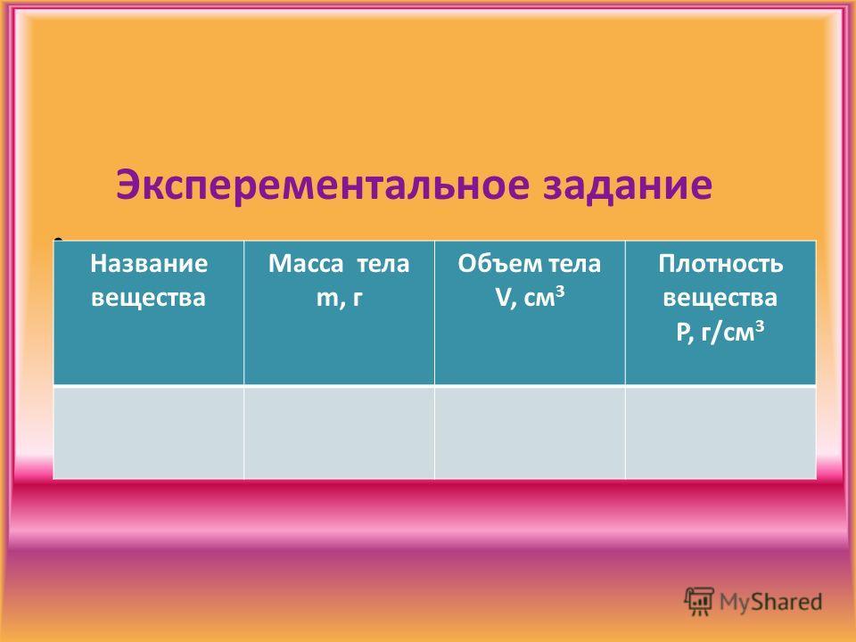 Эксперементальное задание Название вещества Масса тела m, г Объем тела V, см 3 Плотность вещества Ρ, г/см 3