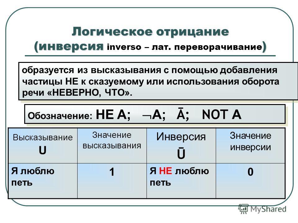 Логическое отрицание (инверсия ) Логическое отрицание (инверсия inverso – лат. переворачивание ) образуется из высказывания с помощью добавления частицы НЕ к сказуемому или использования оборота речи «НЕВЕРНО, ЧТО». Обозначение: НЕ A; A; Ā; NOT A Выс