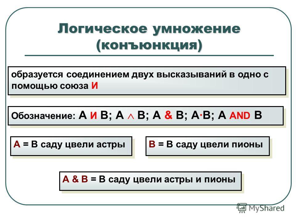 Логическое умножение (конъюнкция) образуется соединением двух высказываний в одно с помощью союза И Обозначение: А И В; А В; А & В; А·В; А AND В А = В саду цвели астры В = В саду цвели пионы А & В = В саду цвели астры и пионы