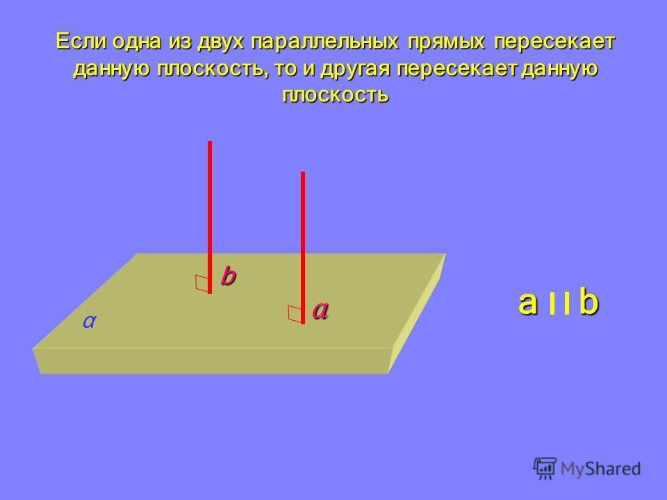 а b α Две прямые называются параллельными, если они лежат в одной плоскости и не пересекаются a b