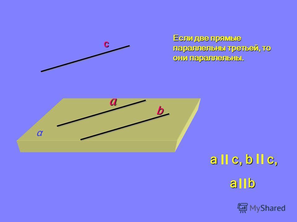 а b Если одна из двух параллельных прямых пересекает данную плоскость, то и другая пересекает данную плоскость α a b