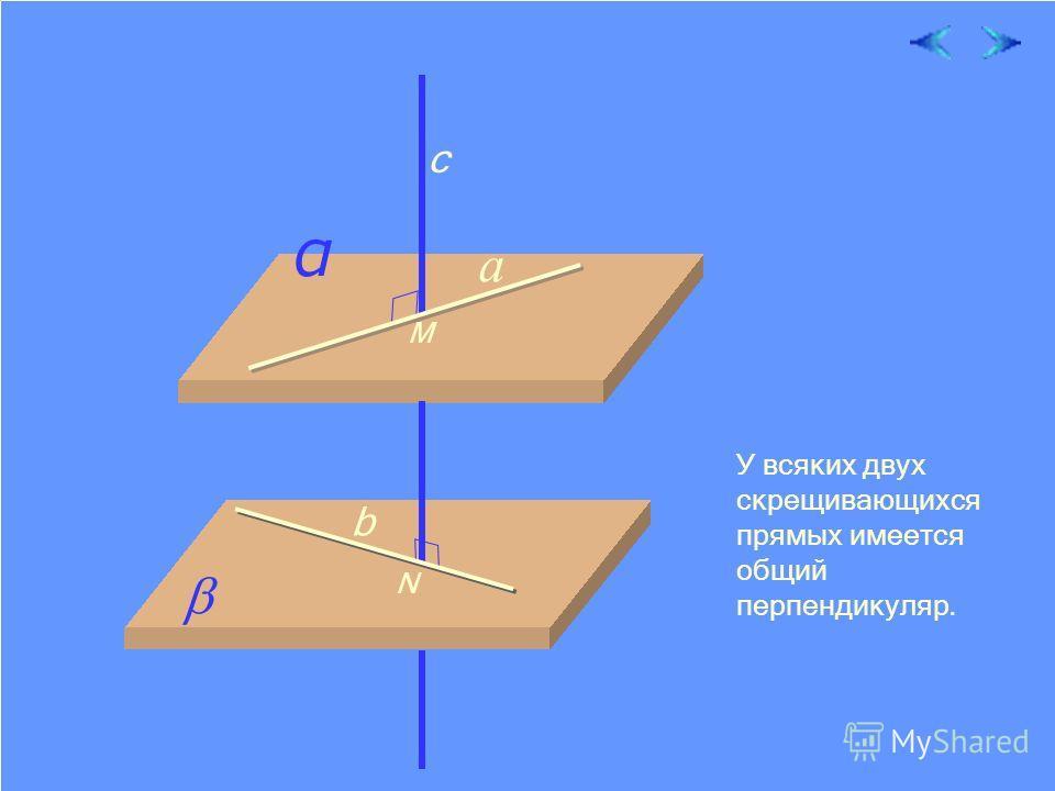 Через точку, не лежащую на данных плоскостях, проходит прямая, и притом, единственная, пересекающая обе скрещивающиеся прямые. М α b а c