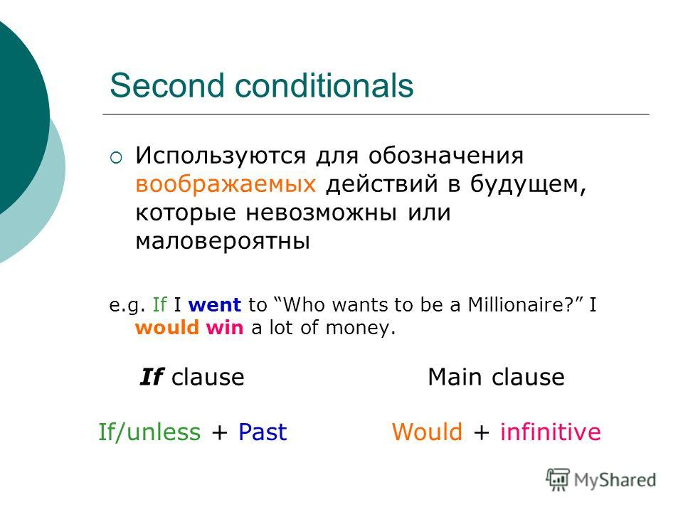 Second conditionals Используются для обозначения воображаемых действий в будущем, которые невозможны или маловероятны e.g. If I went to Who wants to be a Millionaire? I would win a lot of money. If clauseMain clause If/unless + PastWould + infinitive