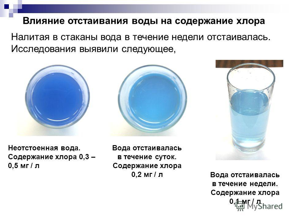 Влияние отстаивания воды на содержание хлора Налитая в стаканы вода в течение недели отстаивалась. Исследования выявили следующее, Неотстоенная вода. Содержание хлора 0,3 – 0,5 мг / л Вода отстаивалась в течение суток. Содержание хлора 0,2 мг / л Вод