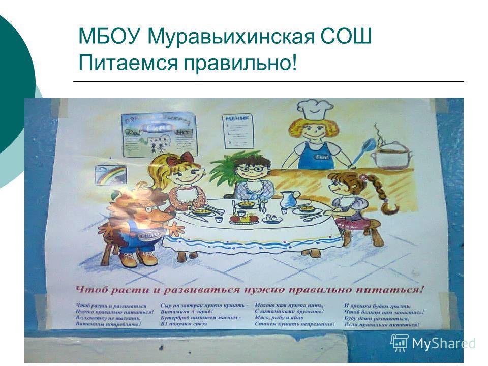 МБОУ Муравьихинская СОШ Питаемся правильно!
