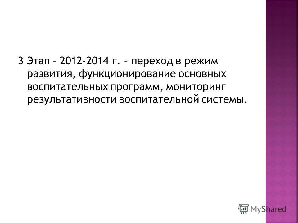3 Этап – 2012-2014 г. – переход в режим развития, функционирование основных воспитательных программ, мониторинг результативности воспитательной системы.