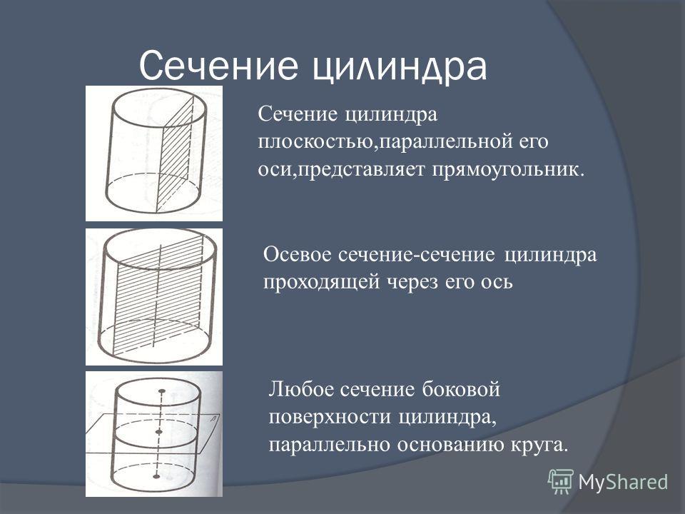 Сечение цилиндра Сечение цилиндра плоскостью,параллельной его оси,представляет прямоугольник. Осевое сечение-сечение цилиндра проходящей через его ось Любое сечение боковой поверхности цилиндра, параллельно основанию круга.