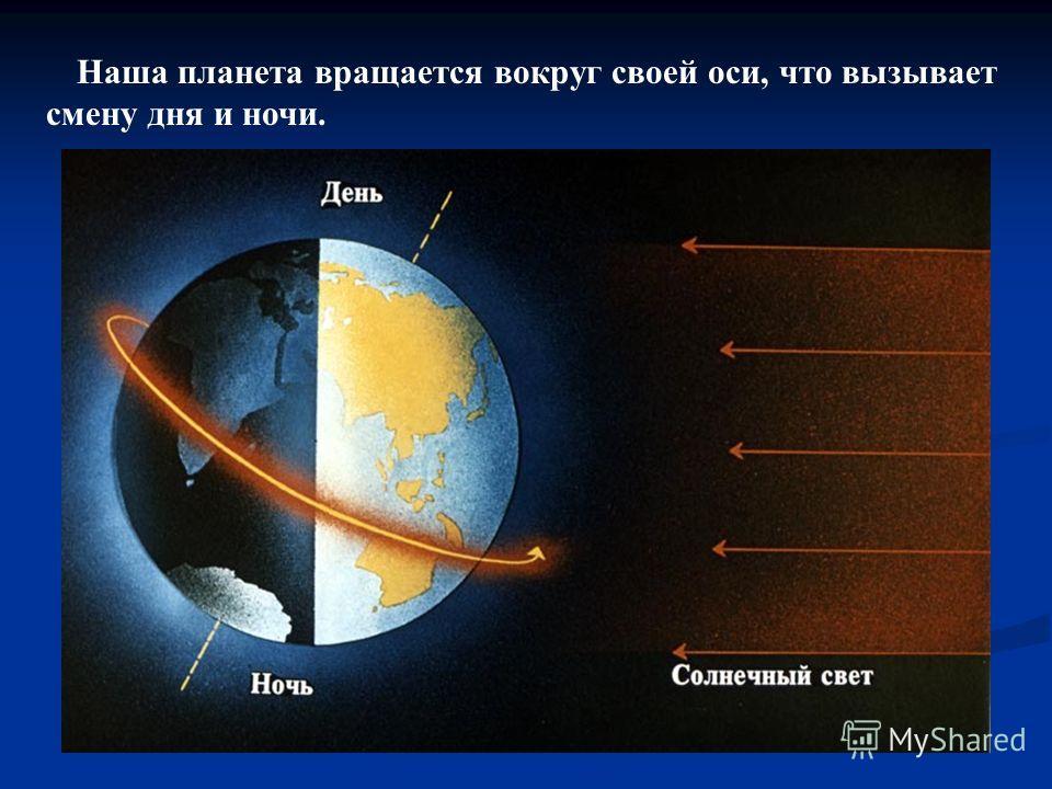 Наша планета вращается вокруг своей оси, что вызывает смену дня и ночи.