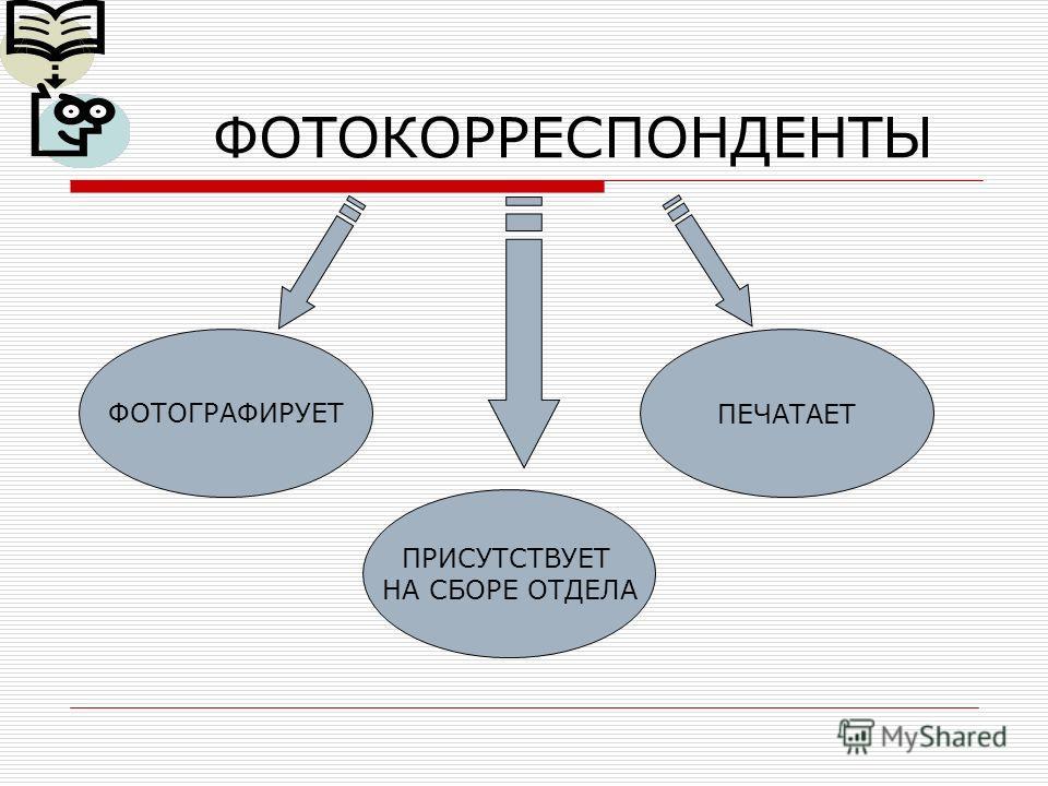 ФОТОКОРРЕСПОНДЕНТЫ ФОТОГРАФИРУЕТ ПРИСУТСТВУЕТ НА СБОРЕ ОТДЕЛА ПЕЧАТАЕТ