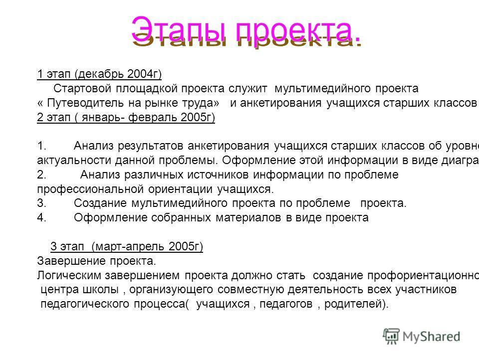 1 этап (декабрь 2004г) Стартовой площадкой проекта служит мультимедийного проекта « Путеводитель на рынке труда» и анкетирования учащихся старших классов 2 этап ( январь- февраль 2005г) 1. Анализ результатов анкетирования учащихся старших классов об