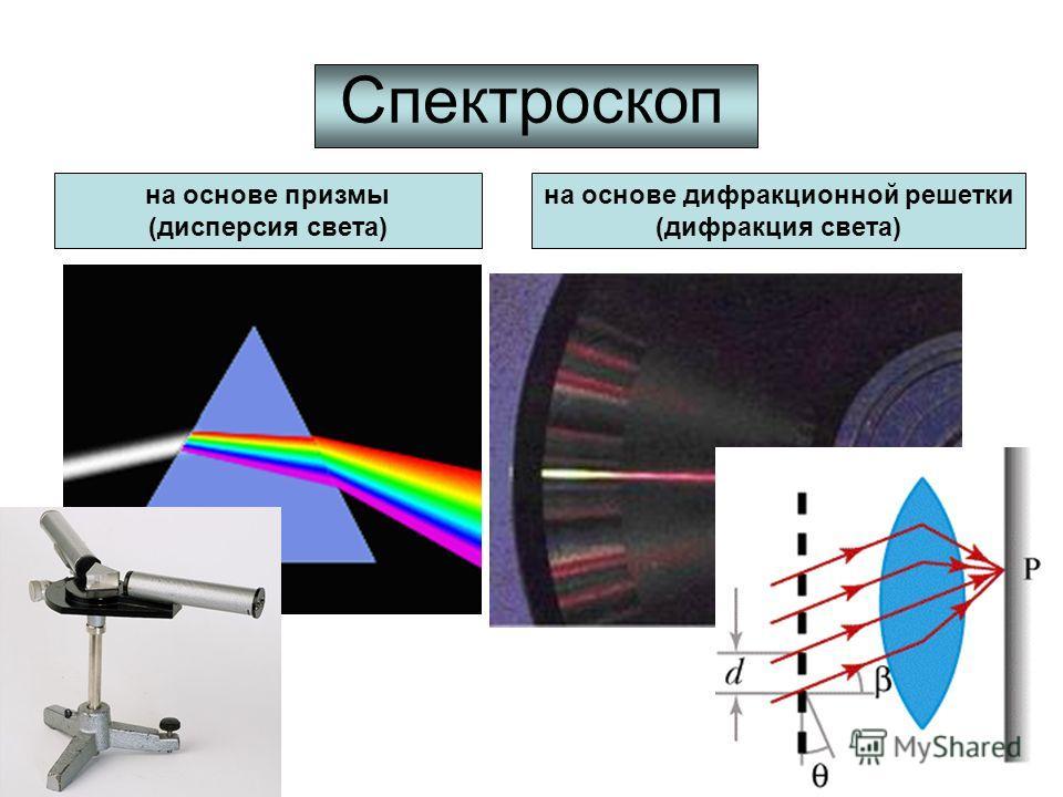 Спектроскоп на основе призмы (дисперсия света) на основе дифракционной решетки (дифракция света)