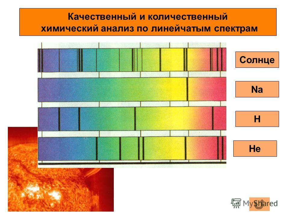 Качественный и количественный химический анализ по линейчатым спектрам Солнце Na H He
