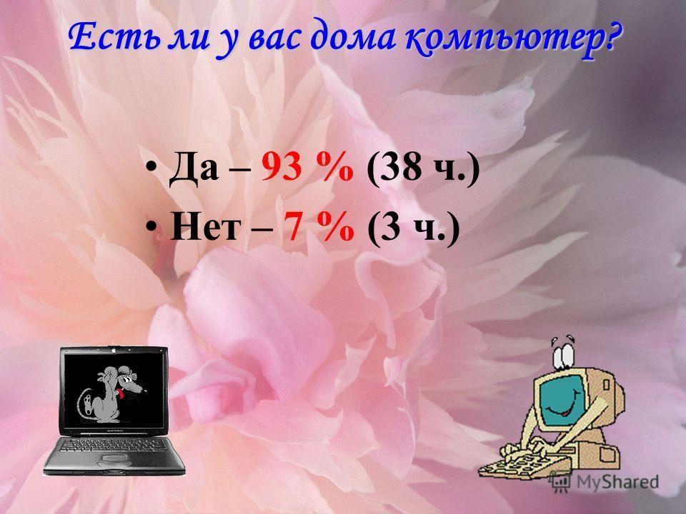 Есть ли у вас дома компьютер? Да – 93 % (38 ч.) Нет – 7 % (3 ч.)