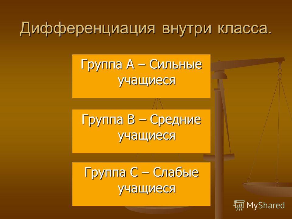 Дифференциация внутри класса. Группа А – Сильные учащиеся Группа В – Средние учащиеся Группа С – Слабые учащиеся