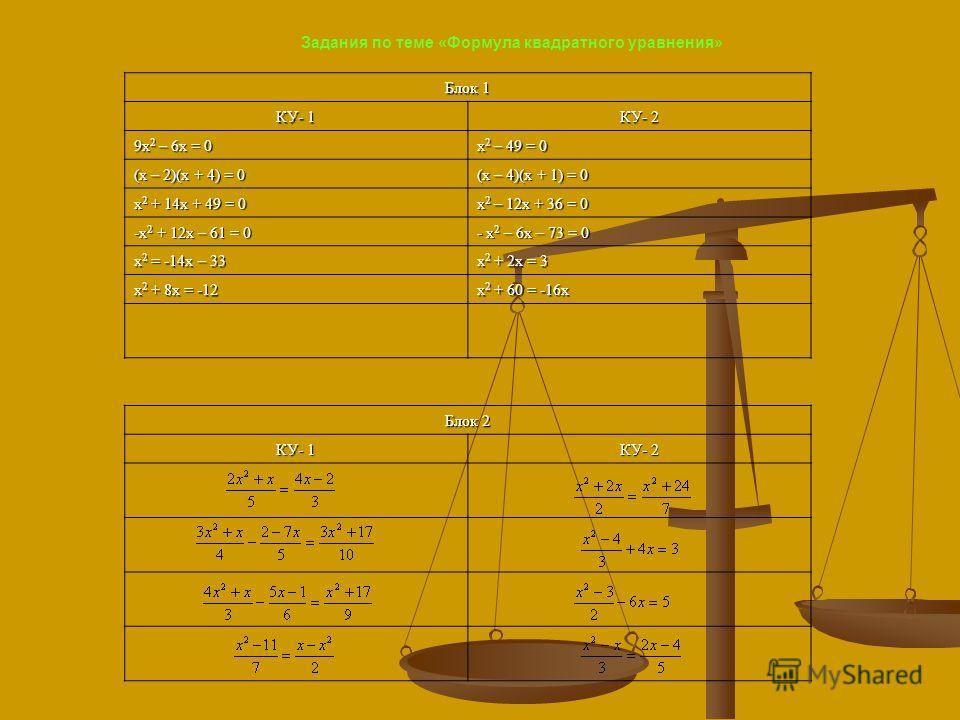 Задания по теме «Формула квадратного уравнения» Блок 1 КУ- 1 КУ- 2 9х 2 – 6х = 0 х 2 – 49 = 0 (х – 2)(х + 4) = 0 (х – 4)(х + 1) = 0 х 2 + 14х + 49 = 0 х 2 – 12х + 36 = 0 -х 2 + 12х – 61 = 0 - х 2 – 6х – 73 = 0 х 2 = -14х – 33 х 2 + 2х = 3 х 2 + 8х =
