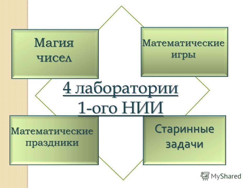 4 лаборатории 1-ого НИИ Магия чисел Математические праздники Математические игры Старинные задачи
