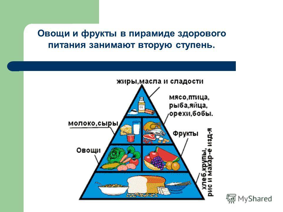 Овощи и фрукты в пирамиде здорового питания занимают вторую ступень.