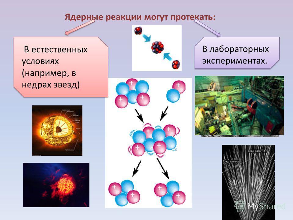 Ядерные реакции могут протекать: В лабораторных экспериментах. В естественных условиях (например, в недрах звезд)