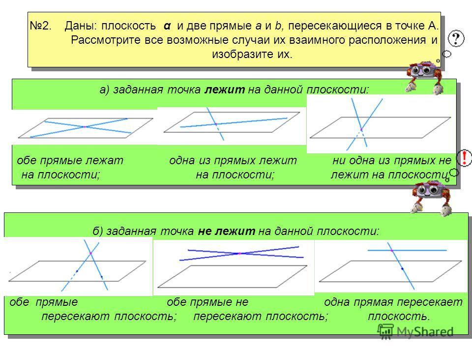 2) Две точки лежат на заданной плоскости. 1. Даны три точки и плоскость. Изобразите различные случаи их взаимного расположения (их более 10). Классифицируйте их. 1. Даны три точки и плоскость. Изобразите различные случаи их взаимного расположения (их