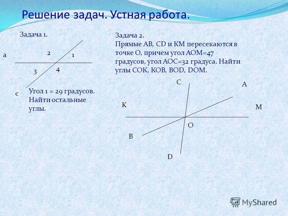 Решение задач. Устная работа. Задача 1. а с 1 2 3 4 Угол 1 = 29 градусов. Найти остальные углы. Задача 2. Прямые АВ, CD и КМ пересекаются в точке О, причем угол АОМ=47 градусов, угол АОС=32 градуса. Найти углы СОК, КОВ, BOD, DOM. A B C D K M O