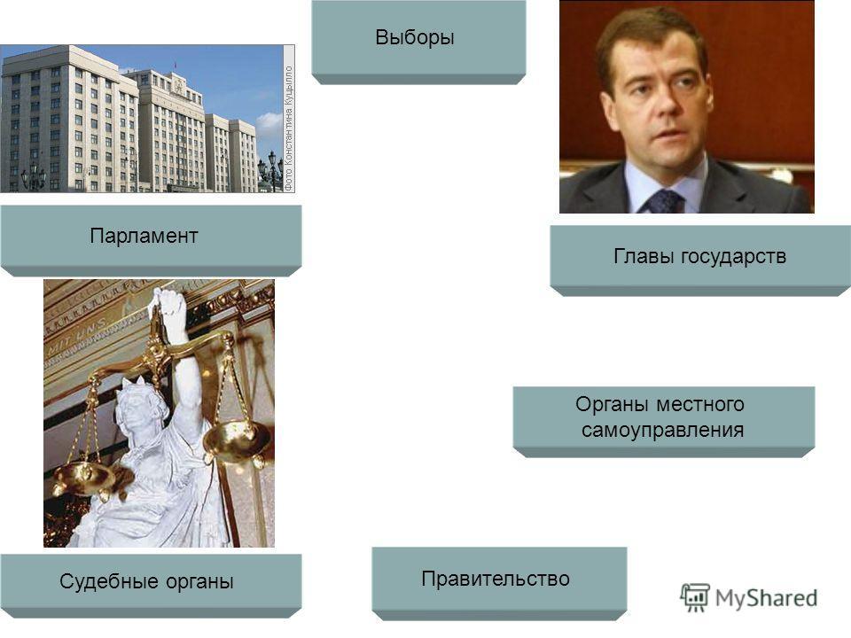 Выборы Органы местного самоуправления Судебные органы Правительство Главы государств Парламент