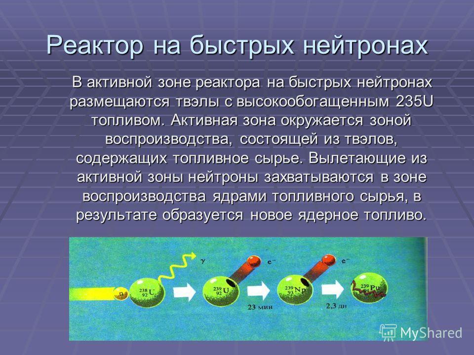 Реактор на быстрых нейтронах В активной зоне реактора на быстрых нейтронах размещаются твэлы с высокообогащенным 235U топливом. Активная зона окружается зоной воспроизводства, состоящей из твэлов, содержащих топливное сырье. Вылетающие из активной зо