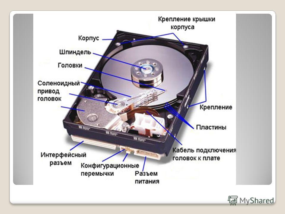 Жесткий диск Накопи́тель на жёстких магни́тных ди́сках или НЖМД (англ. Hard (Magnetic) Disk Drive, HDD, HMDD), жёсткий диск, винче́стер, в просторечии «винт», хард, харддиск устройство хранения информации, основанное на принципе магнитной записи. Явл