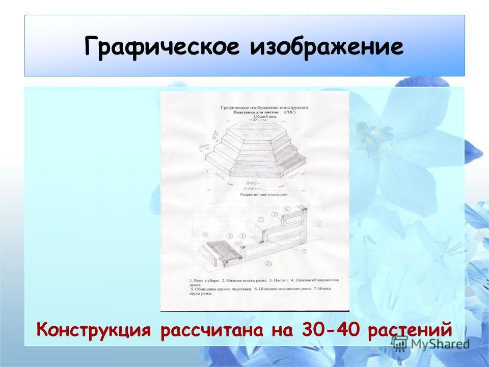 Конструкция подставки для цветов Конструкция представляет форму половины шестигранника, что даёт возможность удобного обслуживания композиции фитодизайна