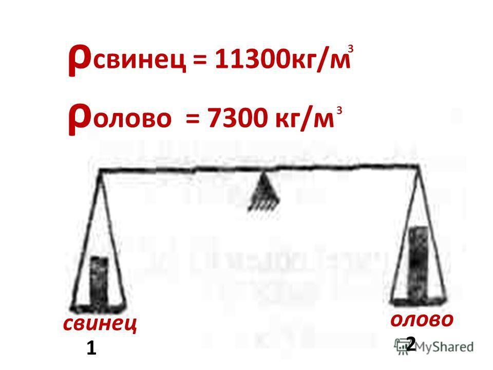 ρ свинец = 11300кг/м ρ олово = 7300 кг/м 3 3 1 2 олово свинец
