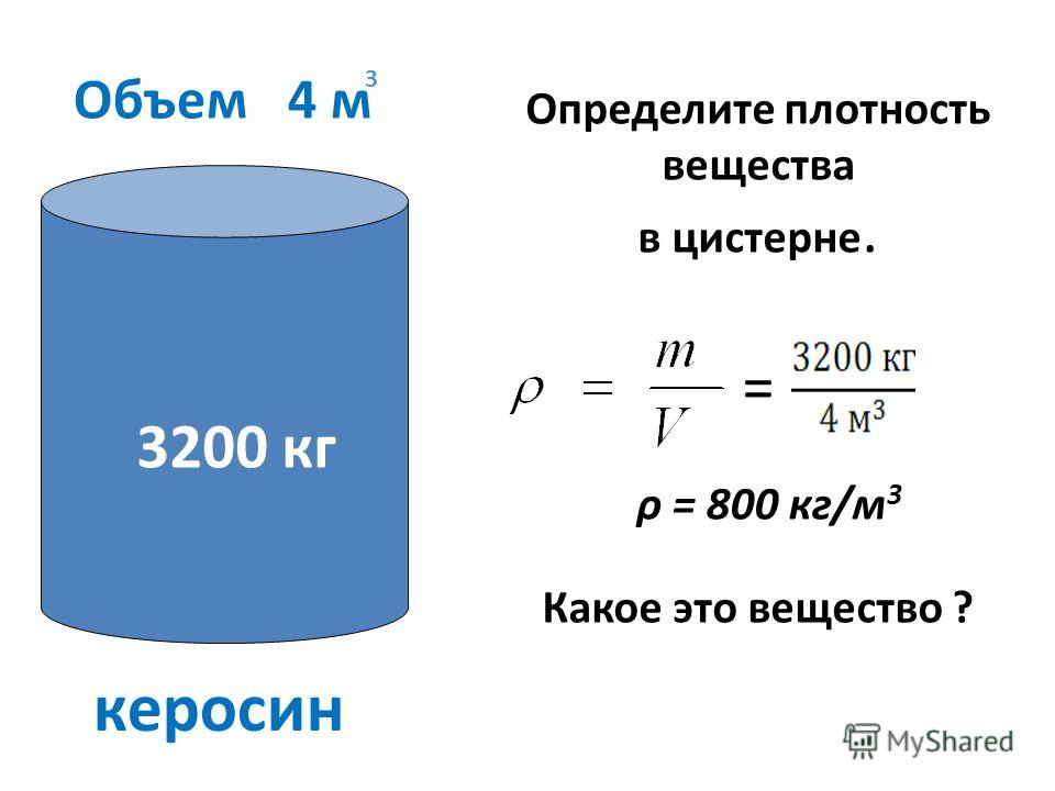 Определите плотность вещества в цистерне. = Какое это вещество ? кемассама Си 3200 кг Объем 4 м 3 керосин ρ = 800 кг/м 3