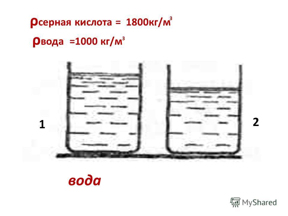 ρ серная кислота = 1800кг/м ρ вода =1000 кг/м 3 3 1 2 вода