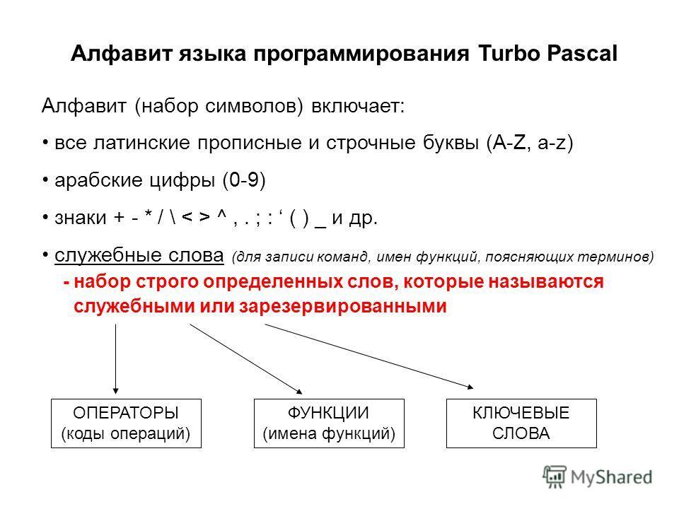 Алфавит языка программирования Turbo Pascal Алфавит (набор символов) включает: все латинские прописные и строчные буквы (A-Z, a-z) арабские цифры (0-9) знаки + - * / \ ^,. ; : ( ) _ и др. служебные слова (для записи команд, имен функций, поясняющих т