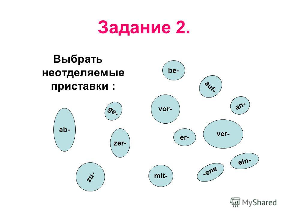 Задание 2. Выбрать неотделяемые приставки : er- an- vor- ein- be- auf- ge- mit- aus- ver- zer- zu- ab-