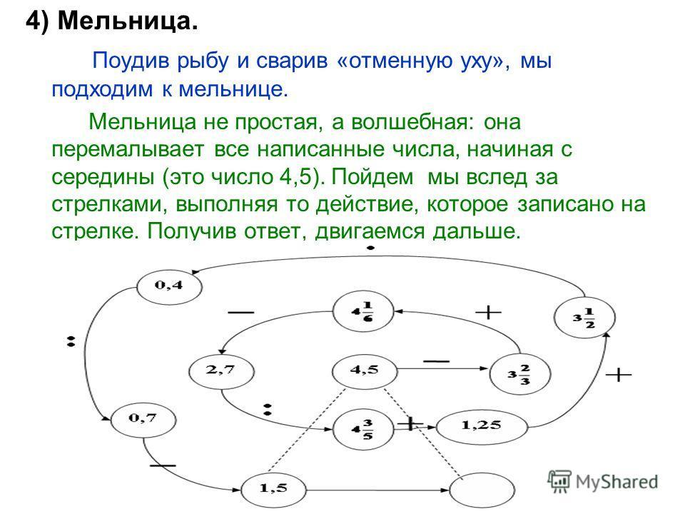 Найдите сумму четырех десятых числа 40 и двух третей числа 36. Варианты ответов: А) 30 Б) 40 В) 3,5