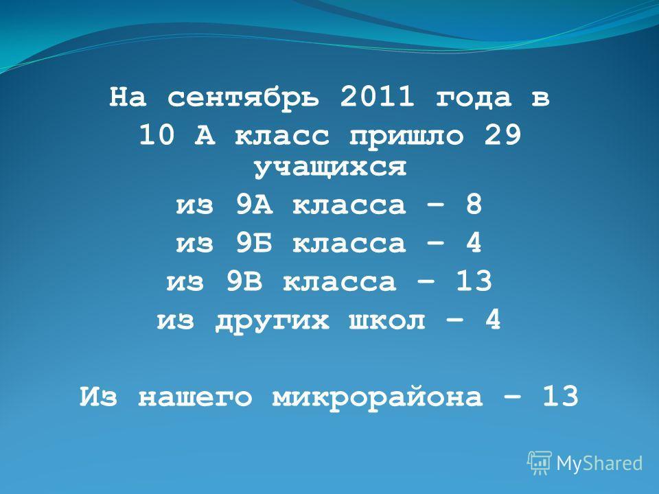 На сентябрь 2011 года в 10 А класс пришло 29 учащихся из 9А класса – 8 из 9Б класса – 4 из 9В класса – 13 из других школ – 4 Из нашего микрорайона – 13